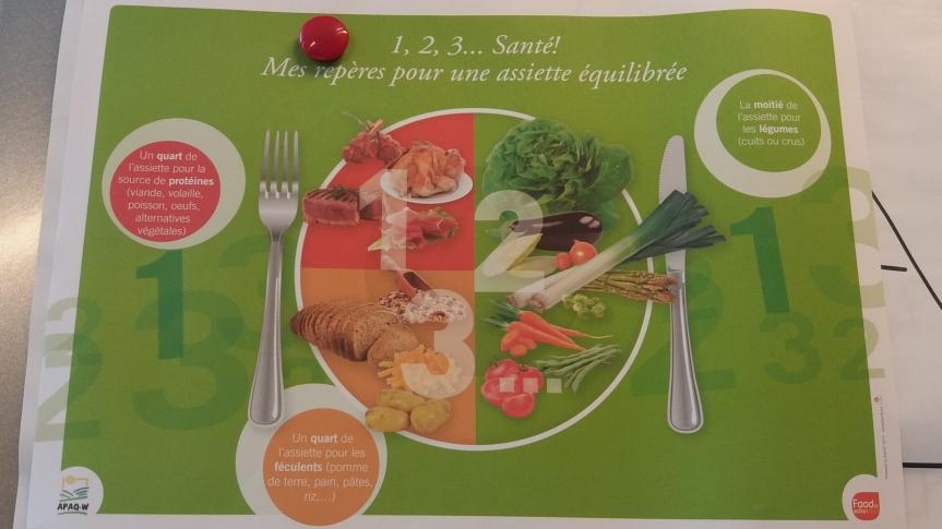 Si vous n'étiez pas là… 1ère séance du module : Alimentation, recettes, se nourrir, un momentfestif.