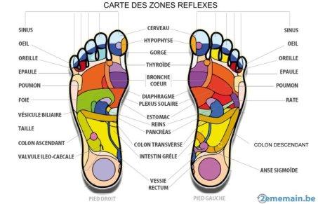 317812624_1-massage-de-reflexologie-plantaire